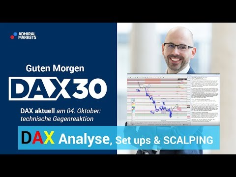 DAX aktuell: Analyse, Trading-Ideen & Scalping | DAX 30 | CFD Trading | DAX Analyse | 04.10.19