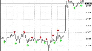 ZigZag Pointer Forex MT4 Indicator