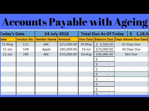 Accounts Payable Aging Schedule