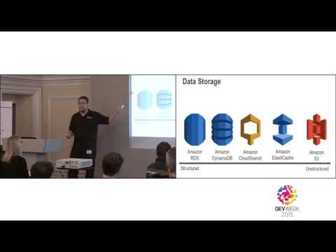 AWS architecture best practices with .NET - Julien Lepine