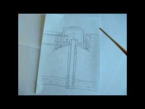 видео: Скважина водяная - обустройства после бурения правила и схемы / well water everything after drilling