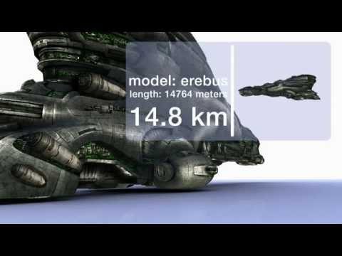 EVE Online Ship Sizes: Gallente Edition