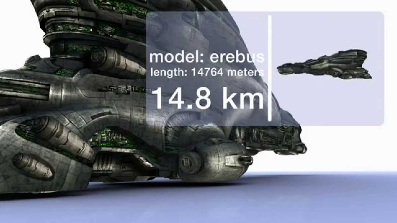 EVE Online Ship Sizes: Gallente Edition - YouTube
