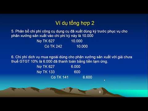 Ke Toan Tai Chinh 2 P12 Tính Giá Thành Theo PP Hệ Số