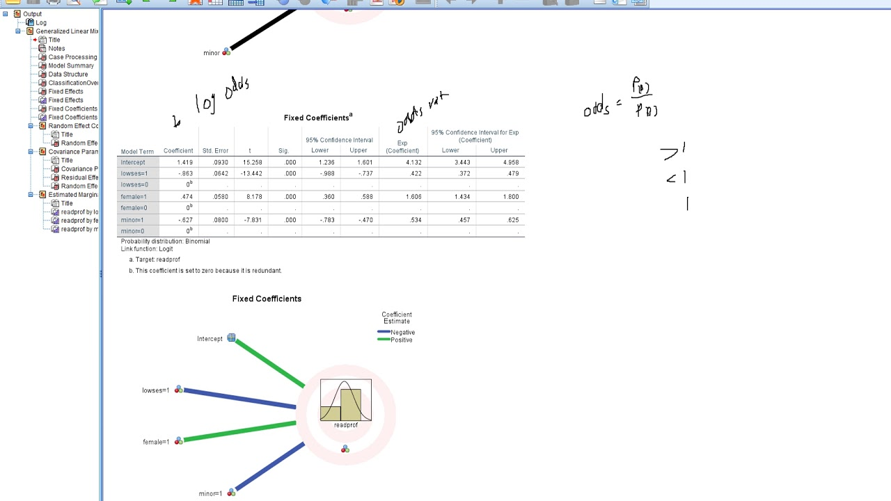 Multilevel binary logistic regression in SPSS video 2 adding fixed level 1  predictors