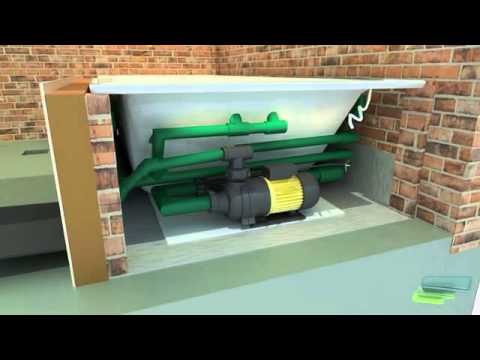 Colocaci N De Motor Universal Hidro Youtube