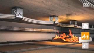 Elementy systemu ochrony przeciwpożarowej - OBO Bettermann