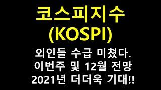 이번주 및 2022년 코스피(KOSPI) 지수 추세 및…