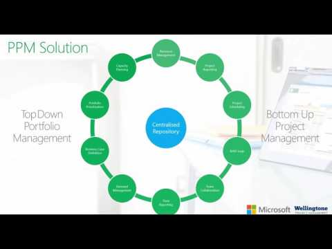 how-to-use-microsoft-project-online-to-drive-project-management-maturity
