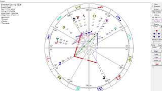 Astrology Dec 11 - Dec 17 2018