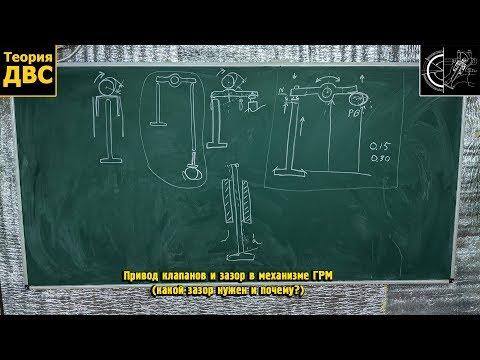 Привод клапанов и зазор в механизме ГРМ (какой зазор нужен и почему?)