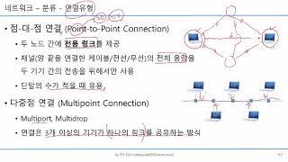 [자격증] Part.5-1 네트워크 개요