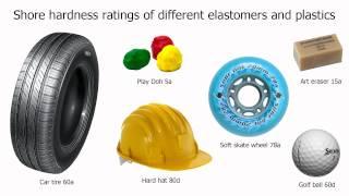 Understanding Skate Wheel Hardness
