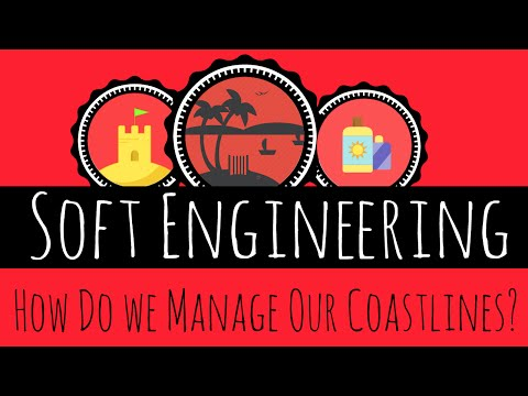 Soft Engineering - How Do We Manage Our Coastlines - GCSE Geography