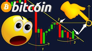 **EXTREMELY IMPORTANT BITCOIN CHART** BITCOIN BOTTOMED IN!!!!!!!??????