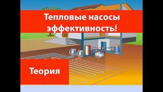 Тепловые насосы их эффективность и особенности применения