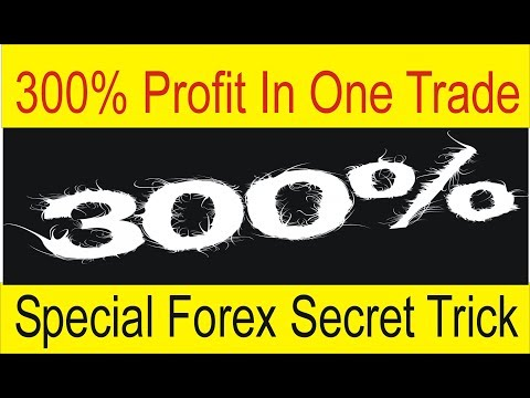 300% Profit in One Trade | Special and Secret Forex Trading Strategy by Tani Forex in Urdu and Hindi