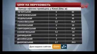 видео Теплый водяной пол во Владимире и области