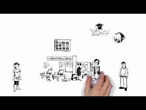 Die Simpleshow erklärt den Foundation Course