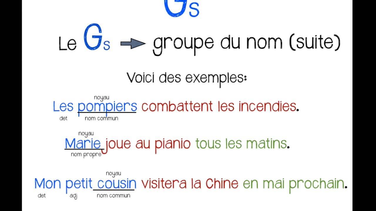 Leçon 3: Le groupe sujet GS - YouTube