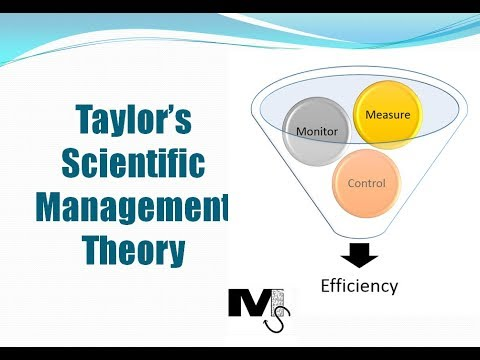 Taylor's Scientific Management Theory - Simplest Explanation