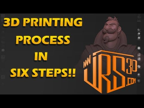 3D PRINTING PROCESS IN SIX STEPS- TUTORIAL