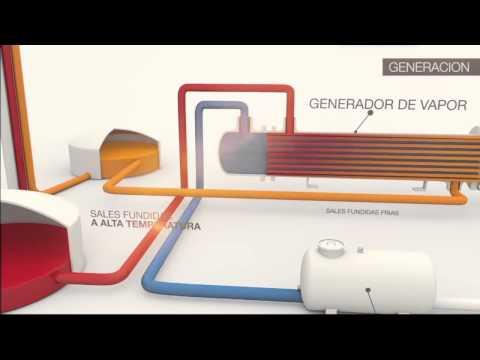 Concentrated Solar Power Technology Animación