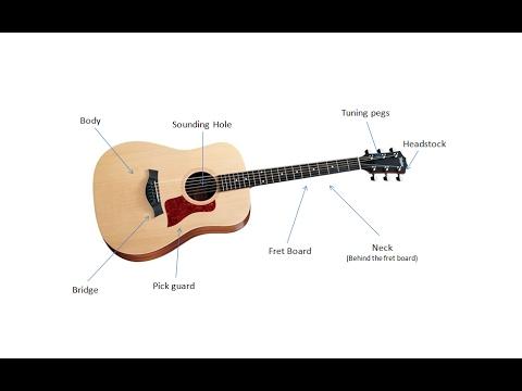 Guitar Chords (E, Em & A, Am) - Major vs Minor explained! Guitar A-Z ...