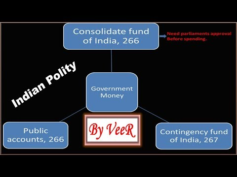 L-127- Consolidated Fund of India | Contingency Fund of India | Public Account of India- By VeeR