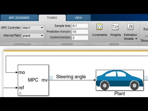 Understanding Model Predictive Control, Part 6: How to Design an MPC  Controller with Simulink