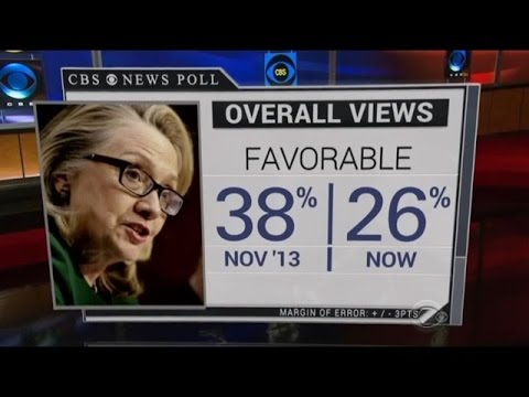 US Presidential Election 2016 -  Hillary Rodham Clinton Lead In Survey