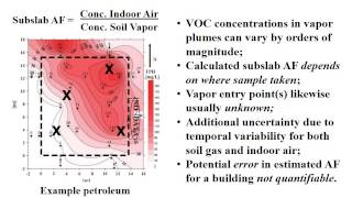 Vapor Intrusion SSAFs Webinar HDOH Feb 18 2015