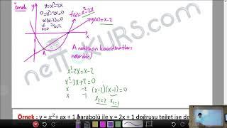 YKS - TYT - AYT Matematik - İkinci Dereceden Fonksiyonlar - 3 / nettekurs.com - Online YKS Kursu