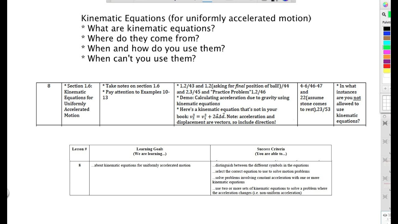 Kinematic Equations Grade 11 Youtube