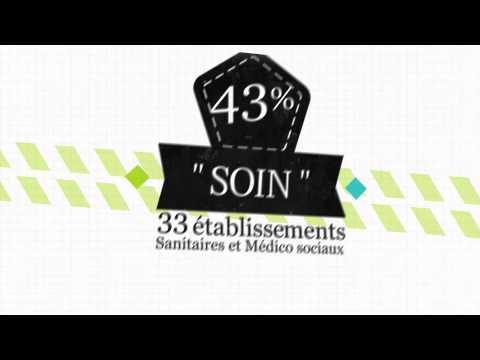 Vidéo animation Bilan Carbone groupe MGEN