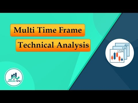 What Is Multiple Time Frame Analysis Techniques In Forex?
