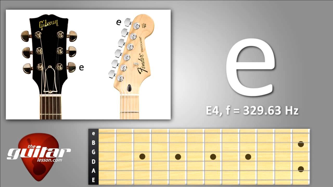 high e string standard guitar tuning 1st string youtube. Black Bedroom Furniture Sets. Home Design Ideas