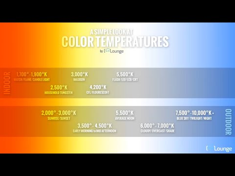 6 Tips to Understanding White Balance and Color Temperature