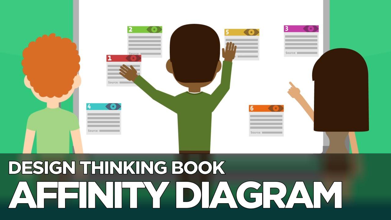 Affinity diagram design thinking book youtube affinity diagram design thinking book pooptronica Images