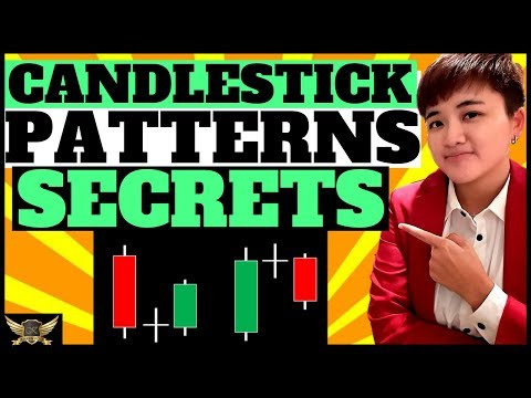 The Only Candlestick Trading Video You Will Ever Need