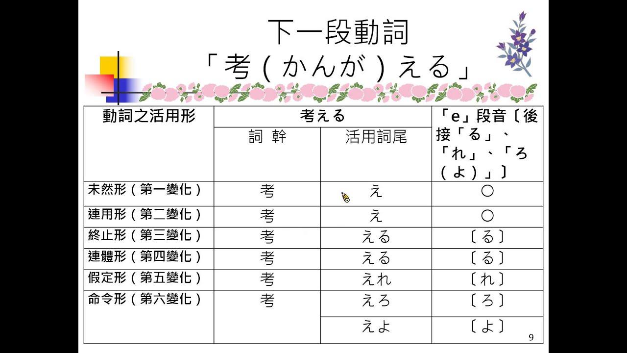 G19日語文法:二動詞(三)下一段動詞 - YouTube