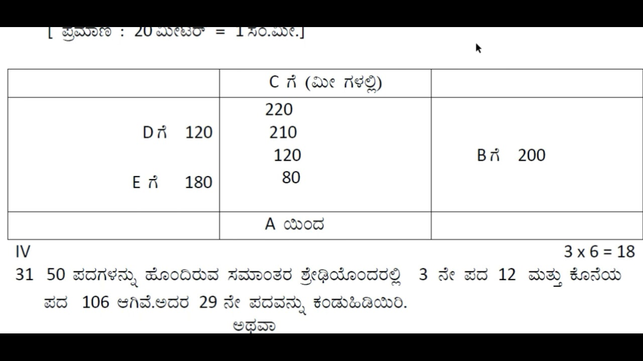 Sslc Maths Kannada Medium Model Question Paper March 2018 Based O N