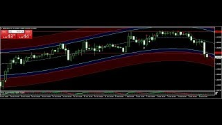 Best Forex Trading Signals 2018- 200 Forex Pips Daily Forex Signal Service 02 FEB REVIEW