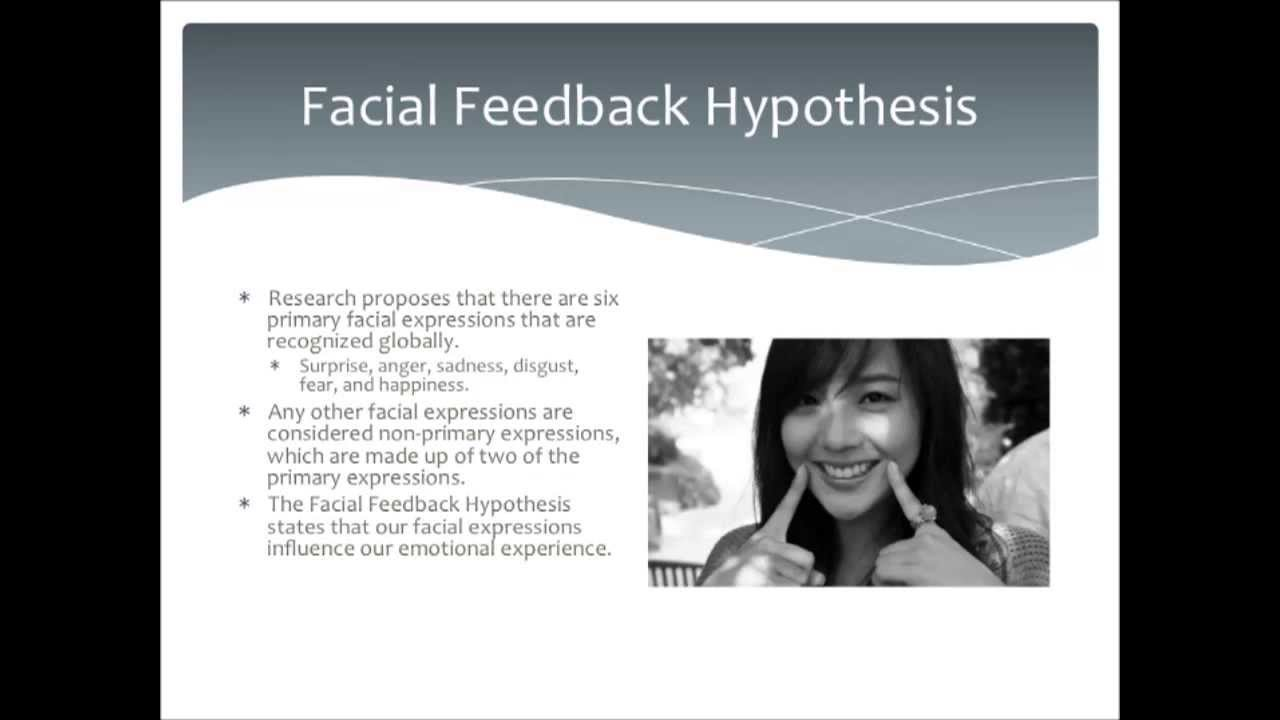 Like yoga Facial feedback hypotheis
