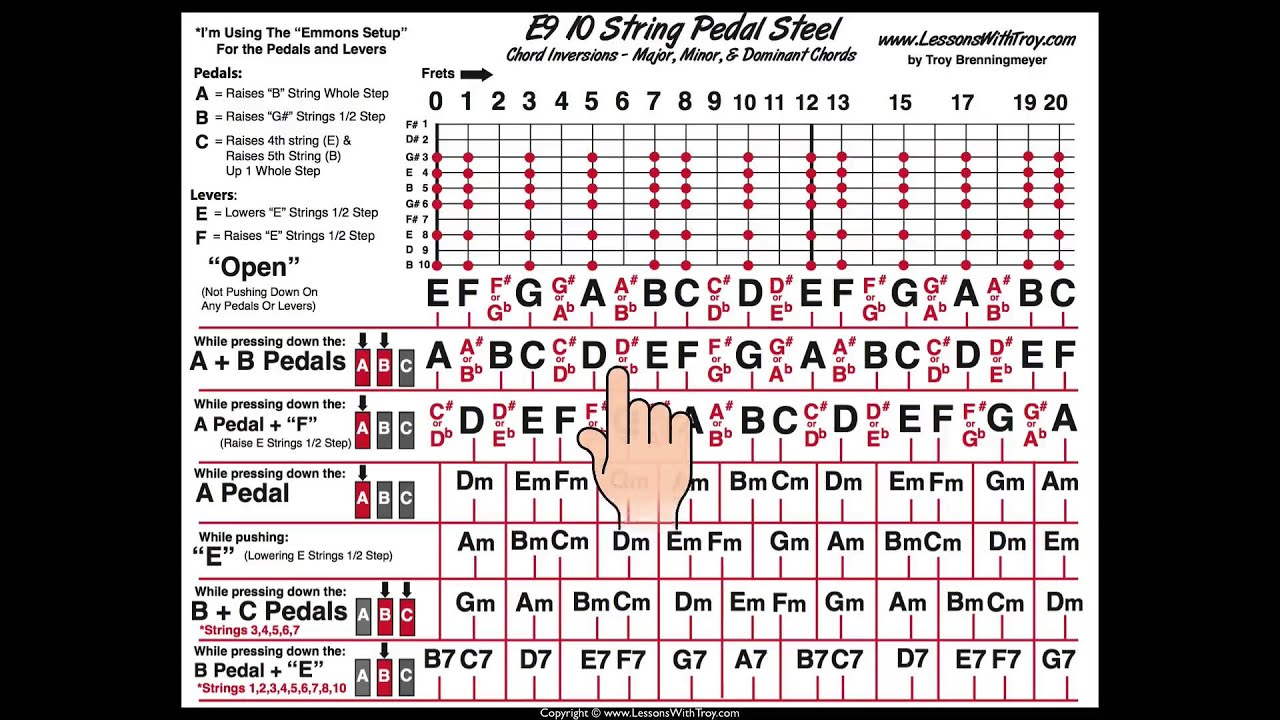 E9 CHORD CHART FOR 8 STRING LAP STEEL DOBRO GUITAR