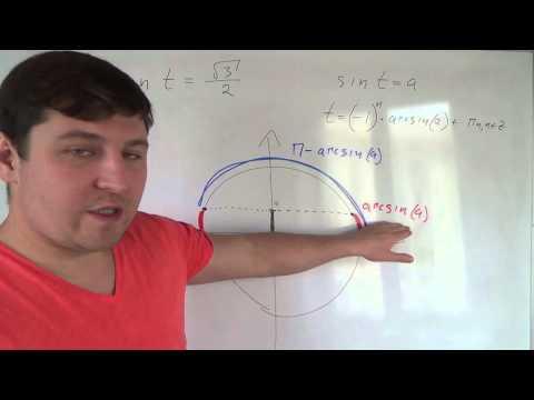Алгебра 10-11 классы: видеосправочник
