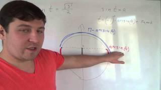 Алгебра 10 класс. 27 октября. Находим синус через арксинус  Формулы  Важный урок