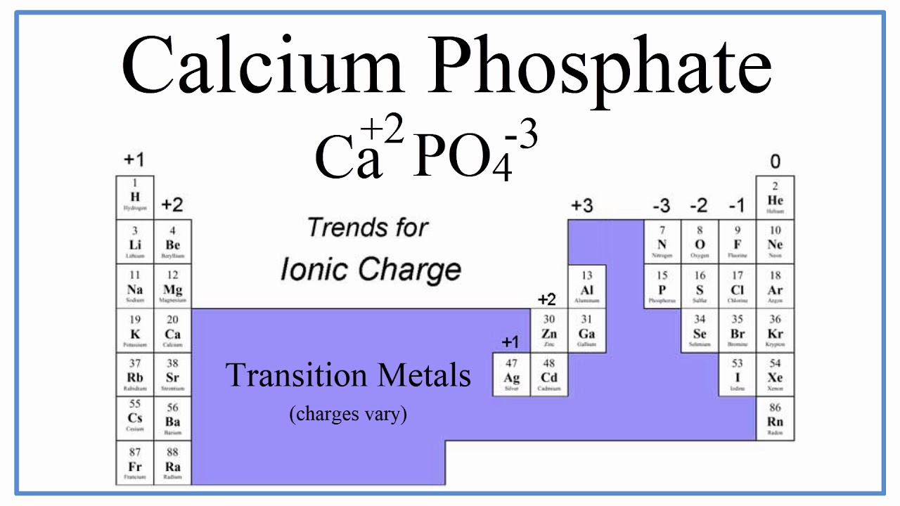 Writing The Formula For Calcium Phosphate
