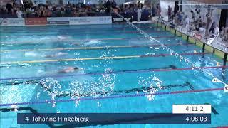 Open nederlandse kampioenschappen zwemmen in tilburg