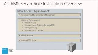 05 - Understanding Active Directory - Active Directory Rights Management Services RMS